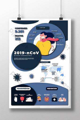 冠狀病毒或covid 19預防信息圖表模板 模板 AI