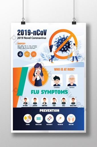 Plakat infograficzny dotyczący zapobiegania koronawirusowi Szablon AI