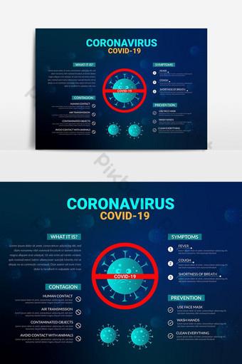 Modèle de Flyer avec des informations sur le coronavirus Éléments graphiques Modèle PSD