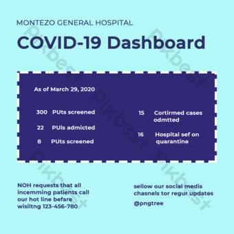 Affiche d'informations sur le tableau de bord de l'hôpital de style simple Modèle PSD